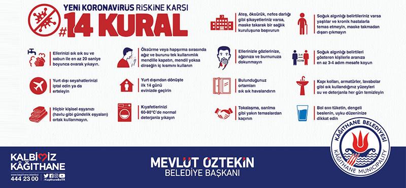 Yeni Korona Virüs Riskine Karşı 14 Kural